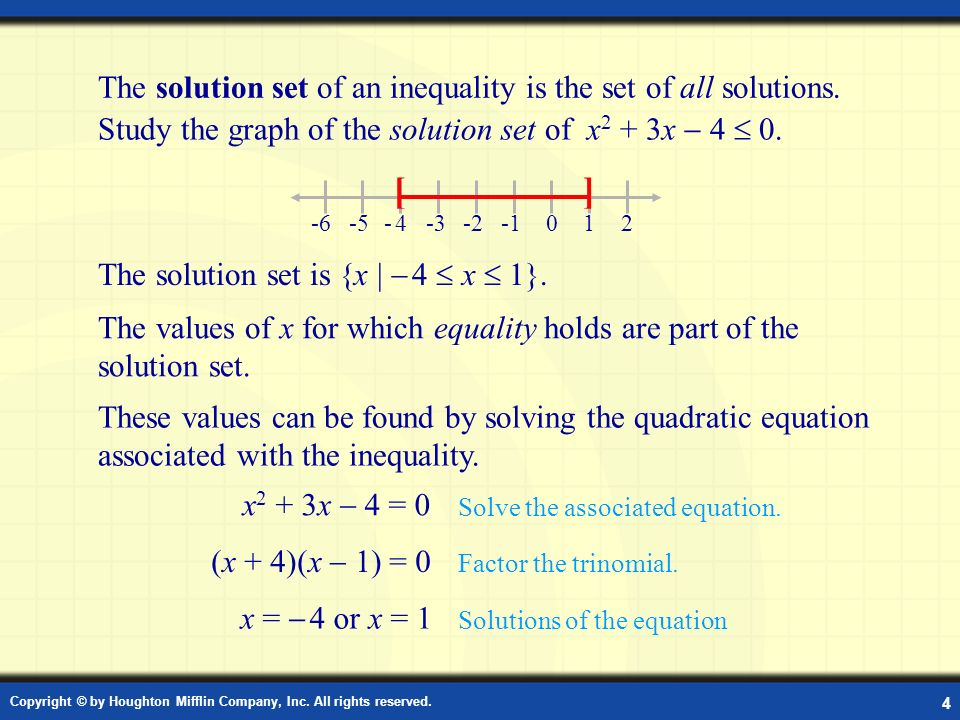[ ] The solution set of an inequality is the set of all solutions.